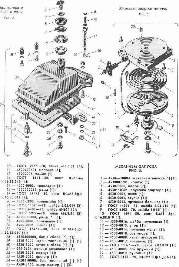 размеры лодочного мотора салют