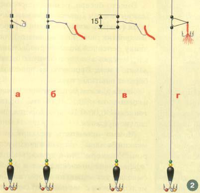 "2. Крепление дополнительного крючка при ловле на  ""чертика "": а - непосредственно на леску через колечко..."
